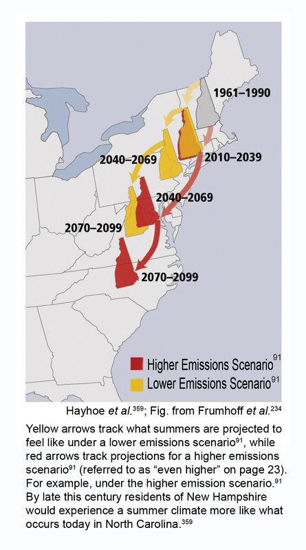 Long term climate forecast for vermont