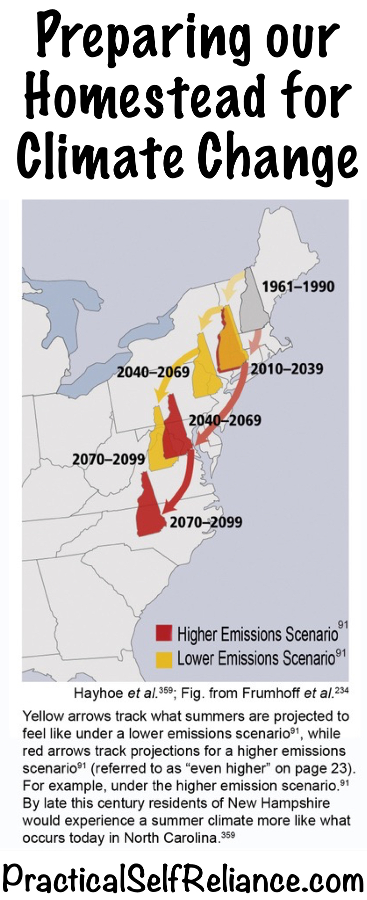 Preparing Our Homestead for Climate Change ~ Long Range Climate Forecasts for the Northeast